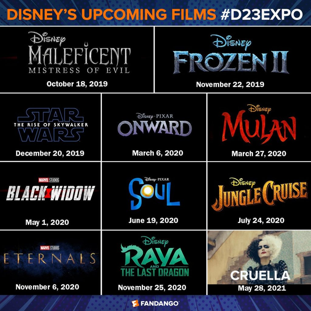 What I'm Most Excited About From D23 2019